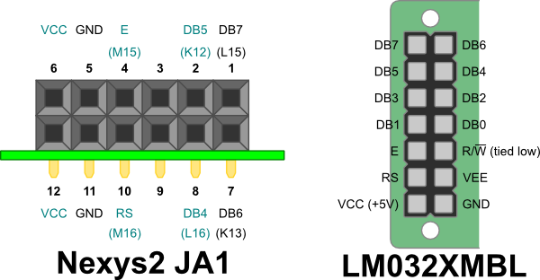 Here Is The Pin Out Diagram For The Data Link Connector